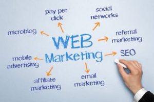 WEBマーケティングは事業戦略を反映するものを